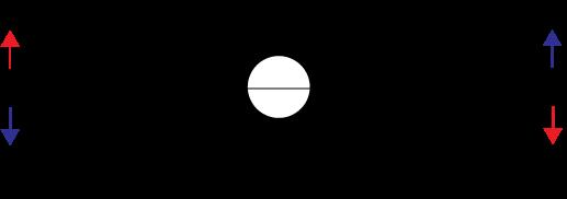 spin singlet entanglement vs relationship